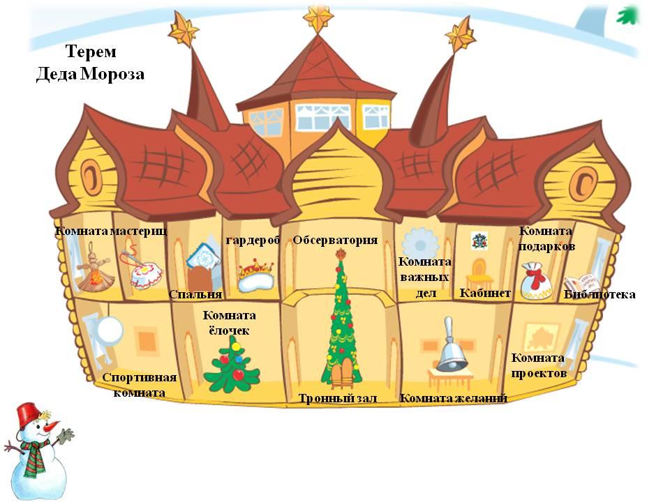в тереме Деда Мороза