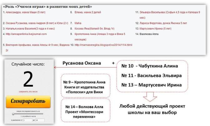 Итоги конкурса в честь четырехлетия блога